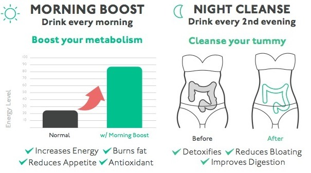 Skinnymint coupon code