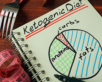 What are Ketogenic Diet Supplements